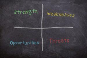 SWOT - Outil management conseil coaching